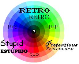 Este é o gráfico REP